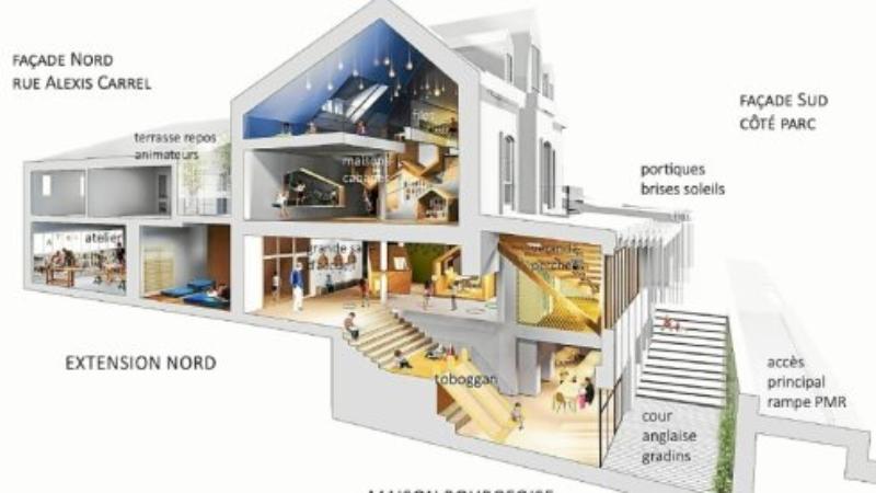 présentation du projet de rénovation de la maison de l'enfance et de la jeunesse